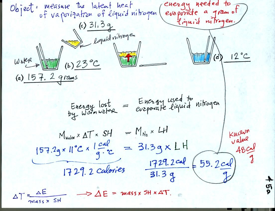 heat of fusion What is the heat of fusion and heat of vaporization in the previous section of specific heat capacity we only discussed and did calculations for how energy.