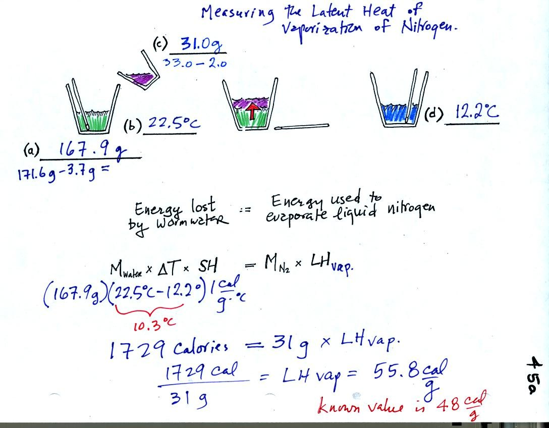 the latent heat of vaporization of The latent heat of vaporization is the heat required to convert unit mass of liquid water (say 1kg) into steam or vapour please note that the process of vaporization.