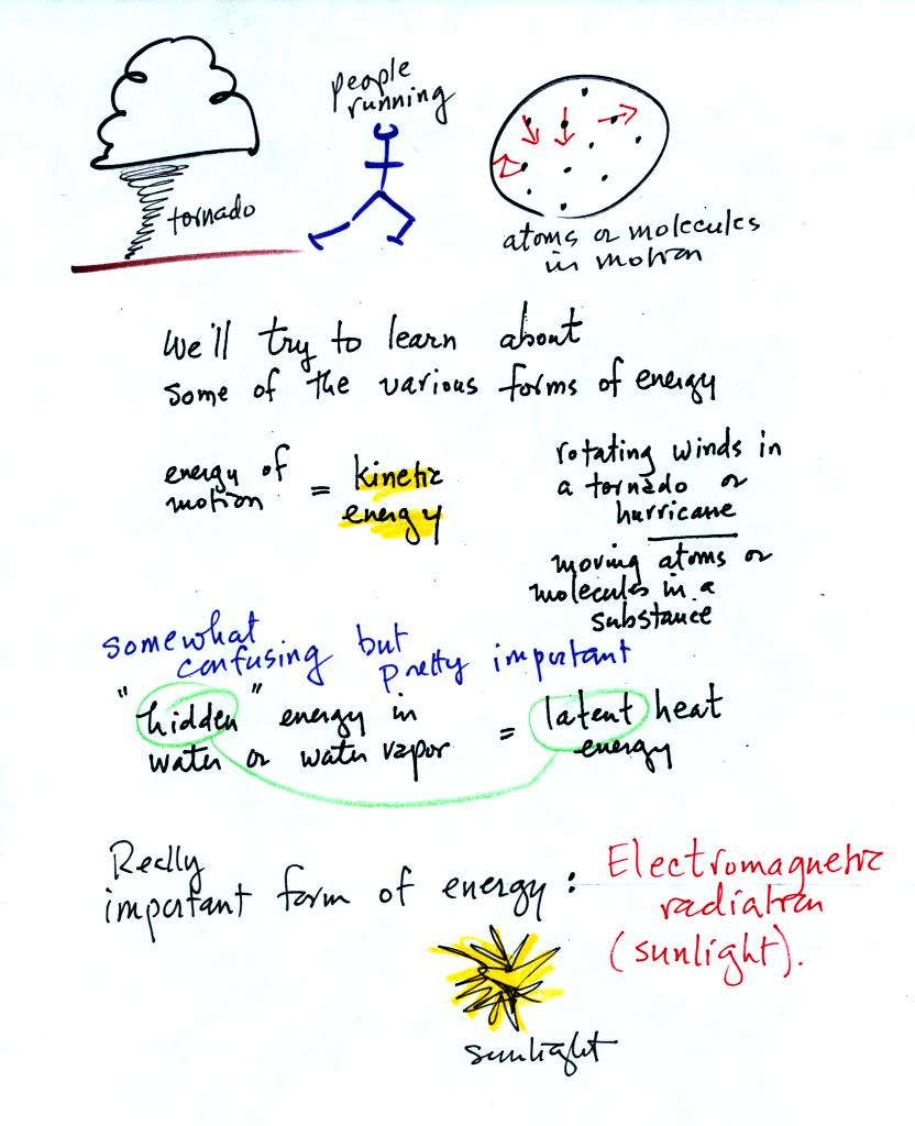 of several different types or forms ofenergy. Kinetic energy is energy ...