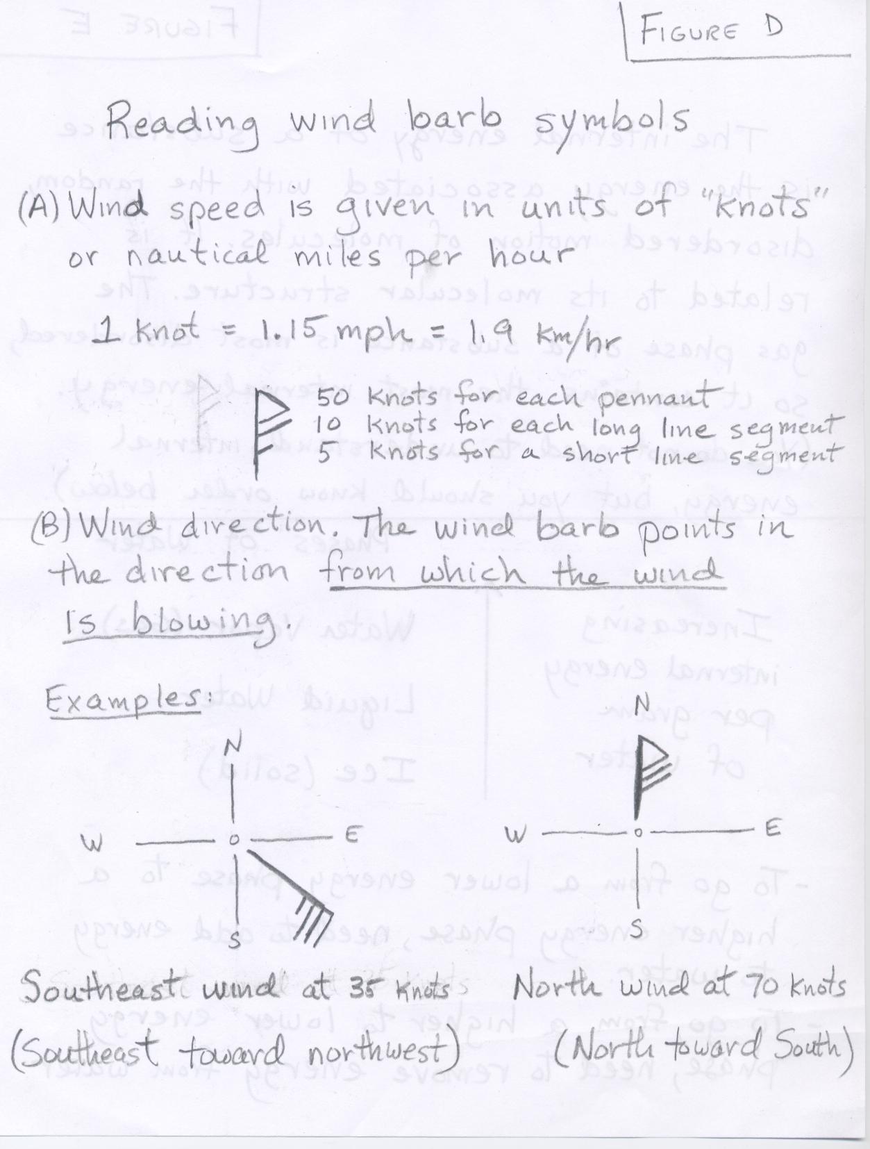 The Skew-T Diagram