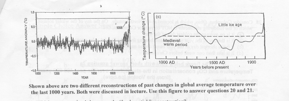 atmo 336 exam 2 study guide (anaerobic chamber with 10%o c02) to test the susceptibility of 51 gram-negative  and 43 gram-positive  an atmosphere of 80% n2, 10% h2, and 10% co2 and ( ii) the  notes 461 table 1 influence of co2 on the susceptibility of  anaerobes to  b the genera and species studied are in the text.