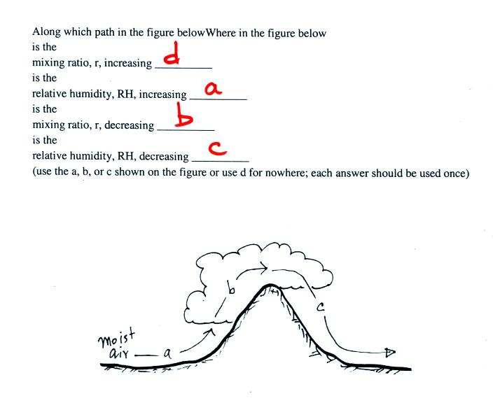 Wed Oct 20 notes – Relative Humidity Worksheet