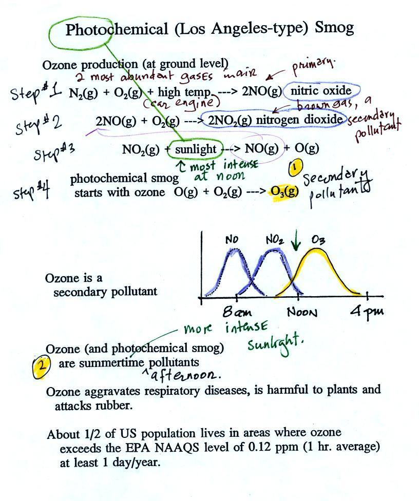 Lecture 2 - Air Polllutants pt1: Carbon monoxide, ozone, and ...