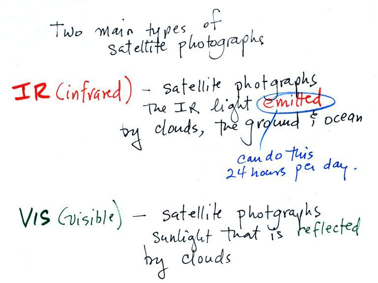 briefly discuss the relationship of climate and clouds
