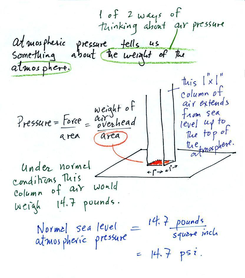 Lecture 4 - Mass, weight, density, and pressure pt  1