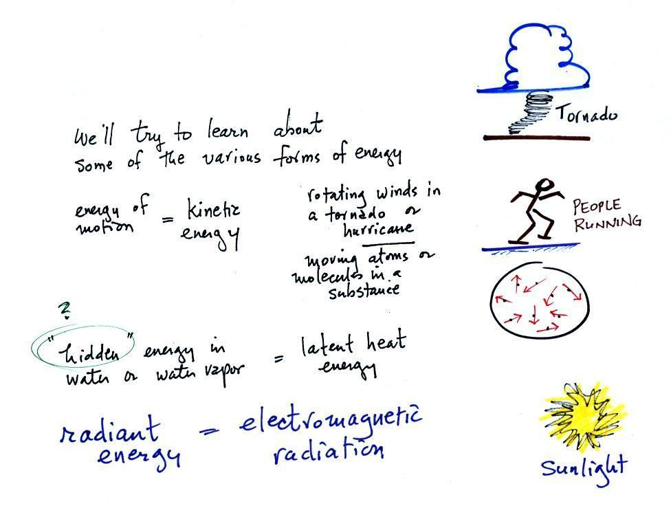 or forms ofenergy. Kinetic energy is energy of motion. Some examples ...