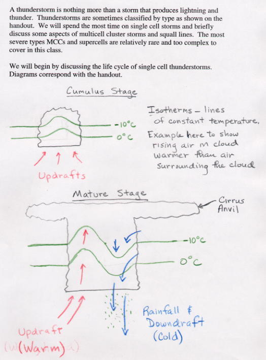 at this time when precipitation (possibly heavy) is falling from part of  the cloud with updrafts and downdrafts both occurring marks the mature stage  of a