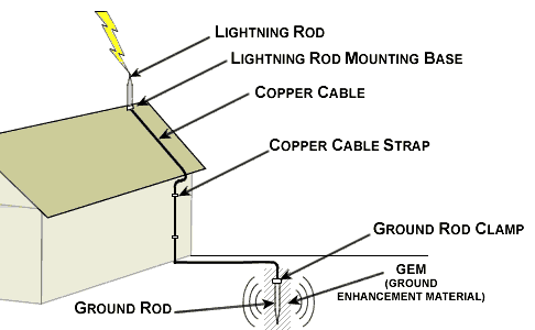 Pouchoroo in addition Dewalt Wiring Diagrams further Plate Boundaries Divergent Video moreover Secure Stb together with In Ground Pool Light Wiring Diagram. on transformer diagrams