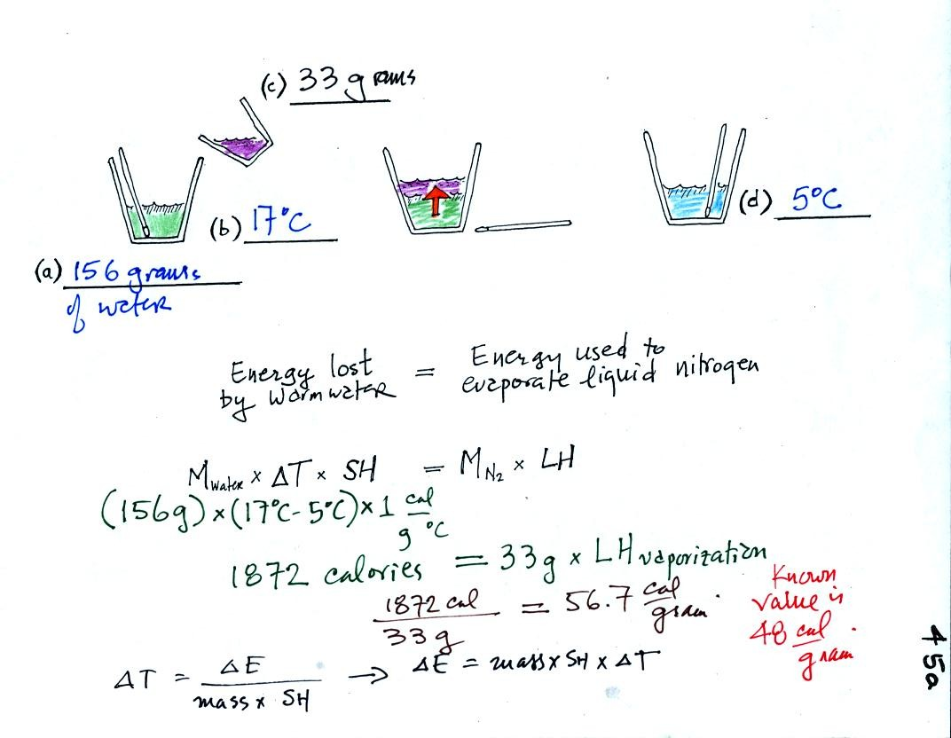 a lab experiment to calculate the specific latent heat of fusion of ice To measure the temperature change of water during the melting of the defined  mass of ice  the latent heat of fusion of water (ice) l can be evaluated when  few pieces of ice (being at the melting  cc is specific heat of calorimeter  material  measurements of masses of water and calorimeter are measured by  laboratory.