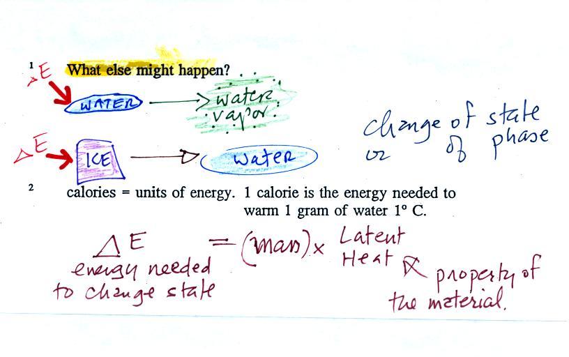 equation for heat energy change tessshebaylo. Black Bedroom Furniture Sets. Home Design Ideas