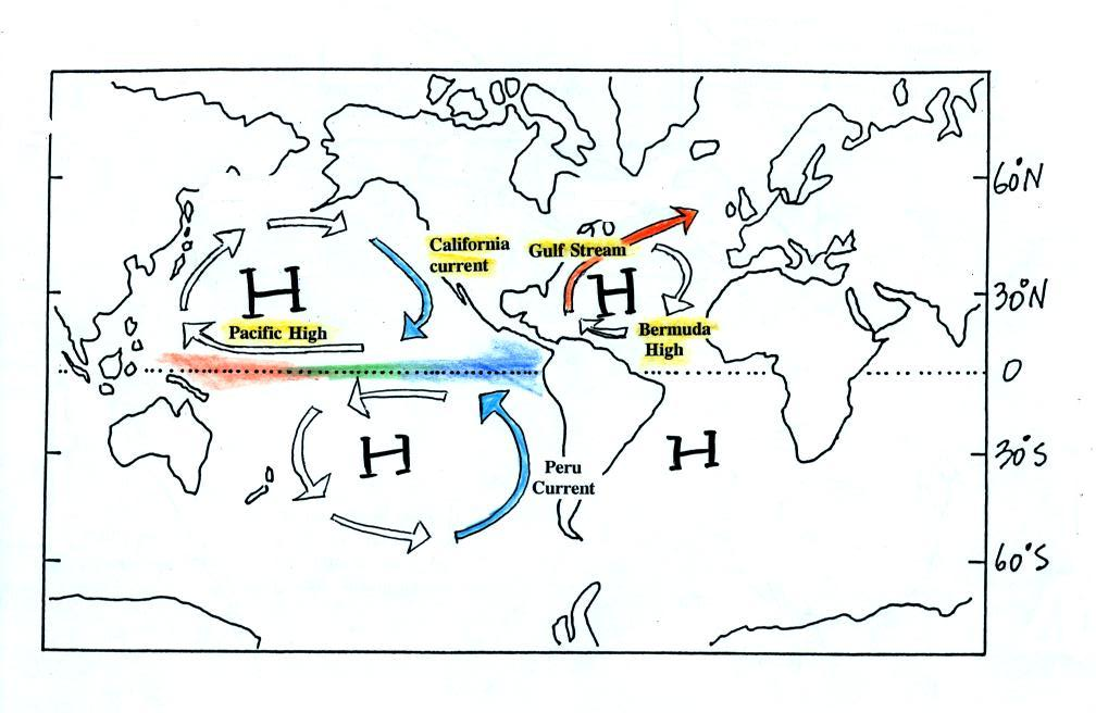 The High Pressure Center Off The East Coast Of The Us Is Called The Bermuda High The Pacific High Is Found Off The West Coast Don T Worry About The Names