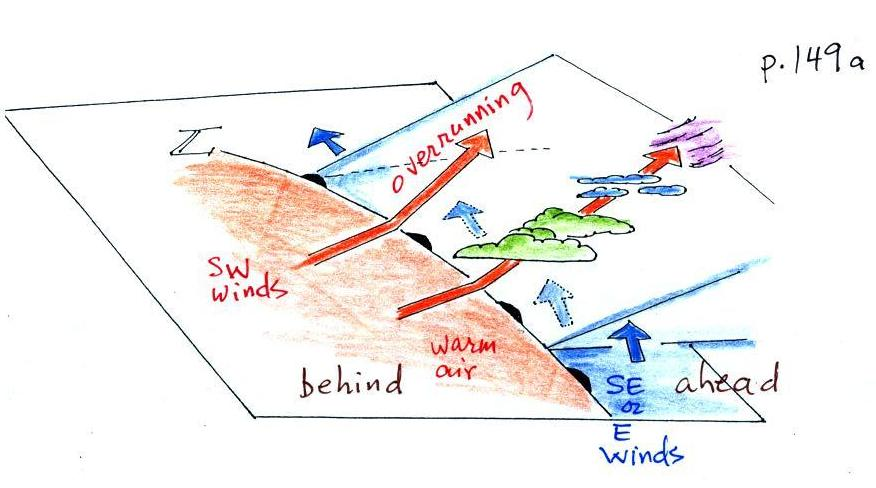 Feb11 on Forecasting Weather Map Worksheet 1