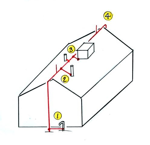 Lect20_lightning_protection_structures