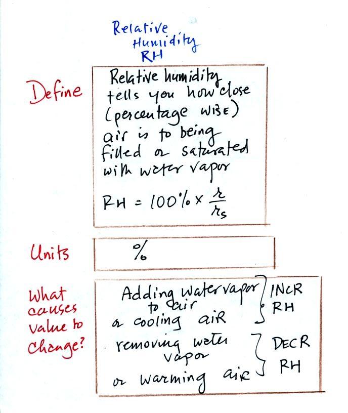 Atmo 336 exam 2 study guide