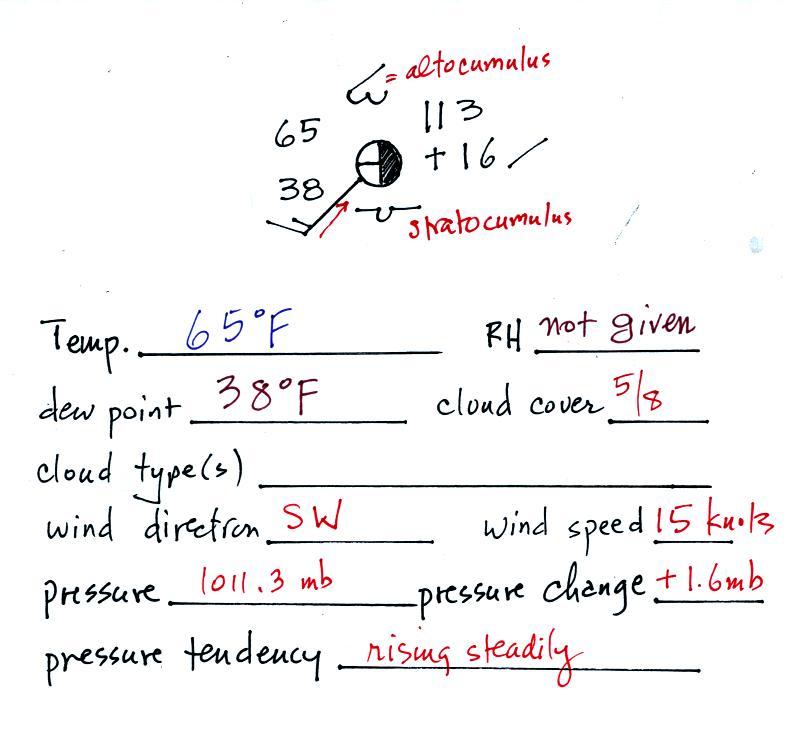 Tue Feb 12 Notes