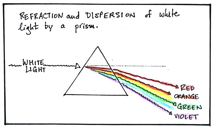 Notes on the formation of rainbows