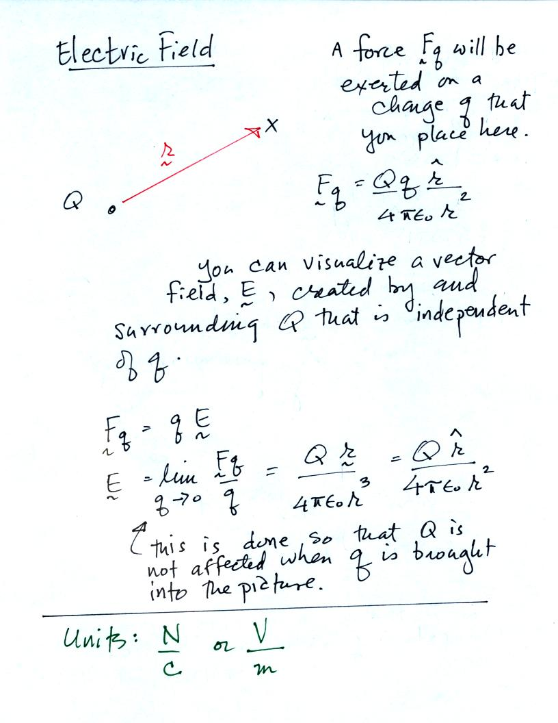 notes electric charge and electric field Lecture notes 10 the macroscopic electric field inside a dielectric sphere of radius δdue to all of the electric charge contained within the sphere of radius δ.