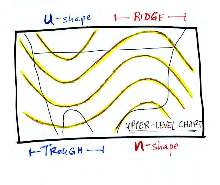 upper level wind map Lecture 9 Upper Level Charts