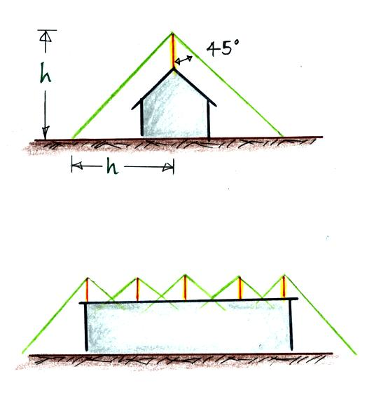 Lecture 20 Lightning Protection Pt 1 Structures