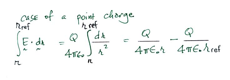 how to know what trig to substitute into integral