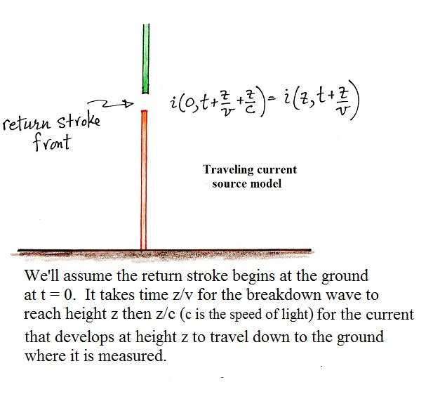 The traveling current source model
